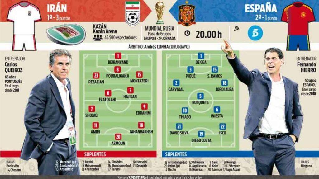 ایران 0 اسپانیا 1 تاکتیک