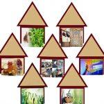 راه اندازی کسب و کار خانگی با سرمایه کم!