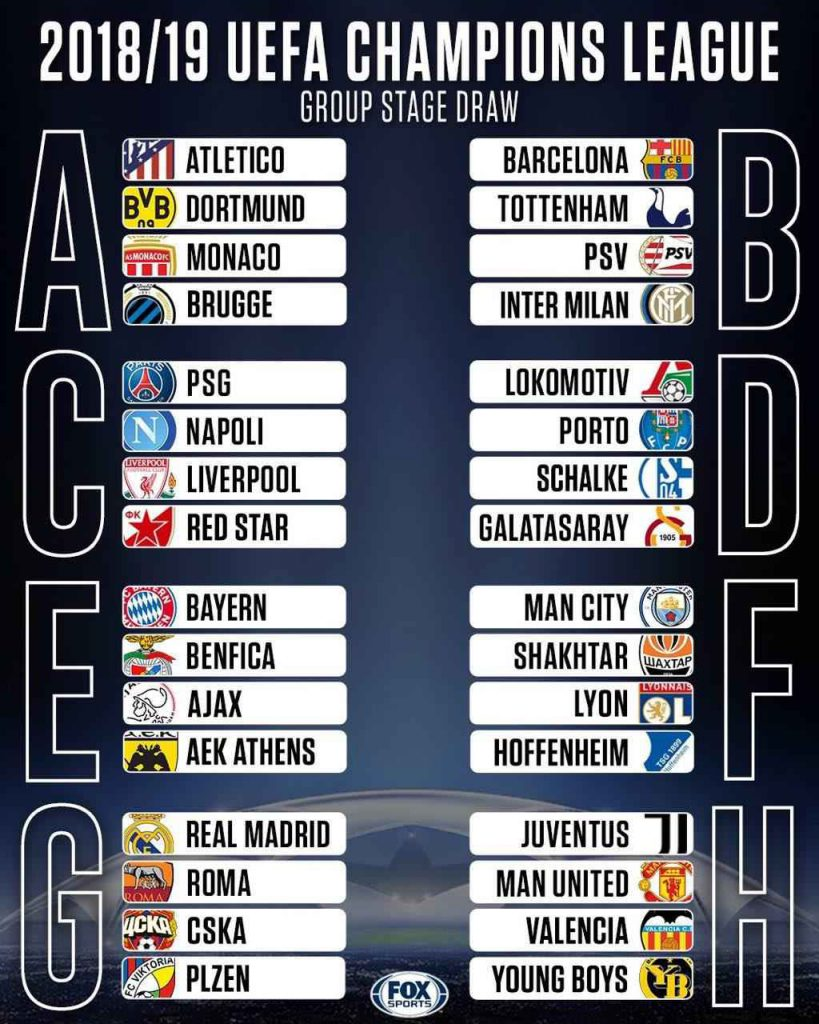 قرعه کشی لیگ قهرمانان اروپا 2018