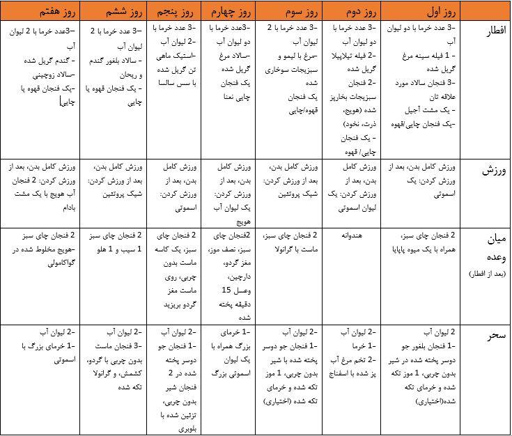 رژیم غذایی ماه رمضان 1