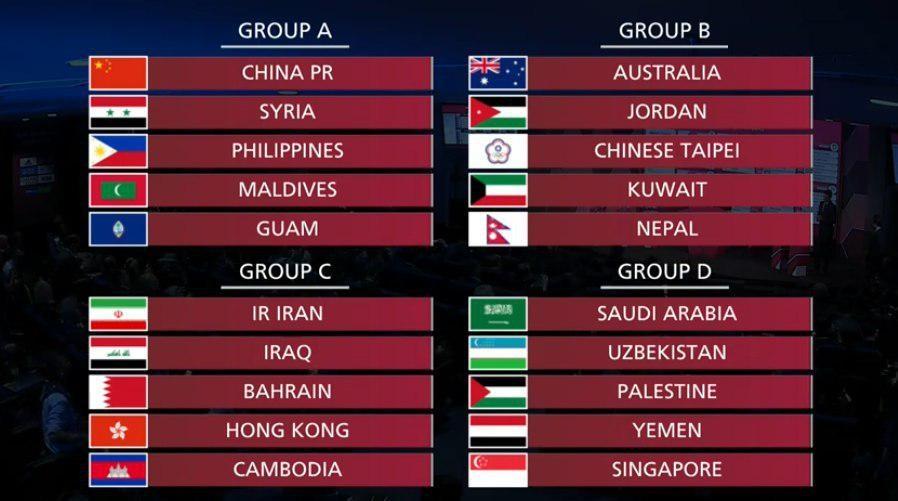 حریفان ایران در مقدماتی جام جهانی جدول