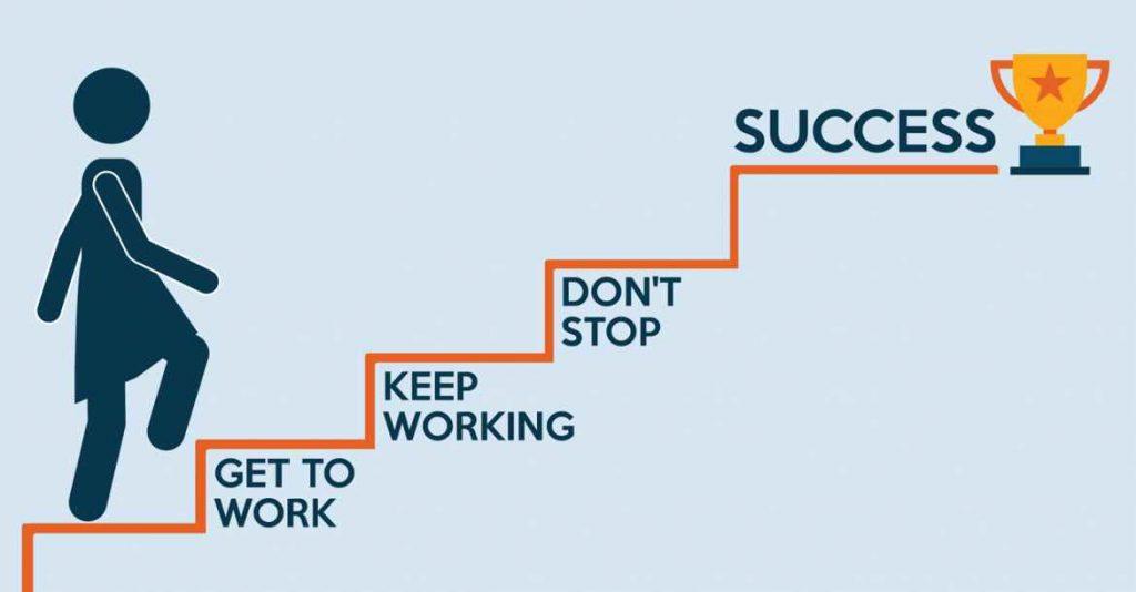 موفقیت رسیدن به موفقیت موفق شد مراحل موفقیت تلاش برای موفقیت بعدی