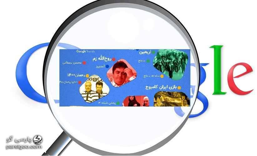 گوگل جستجوهای گوگل بیشترین جستجوی ایرانی ها در مهرماه 98
