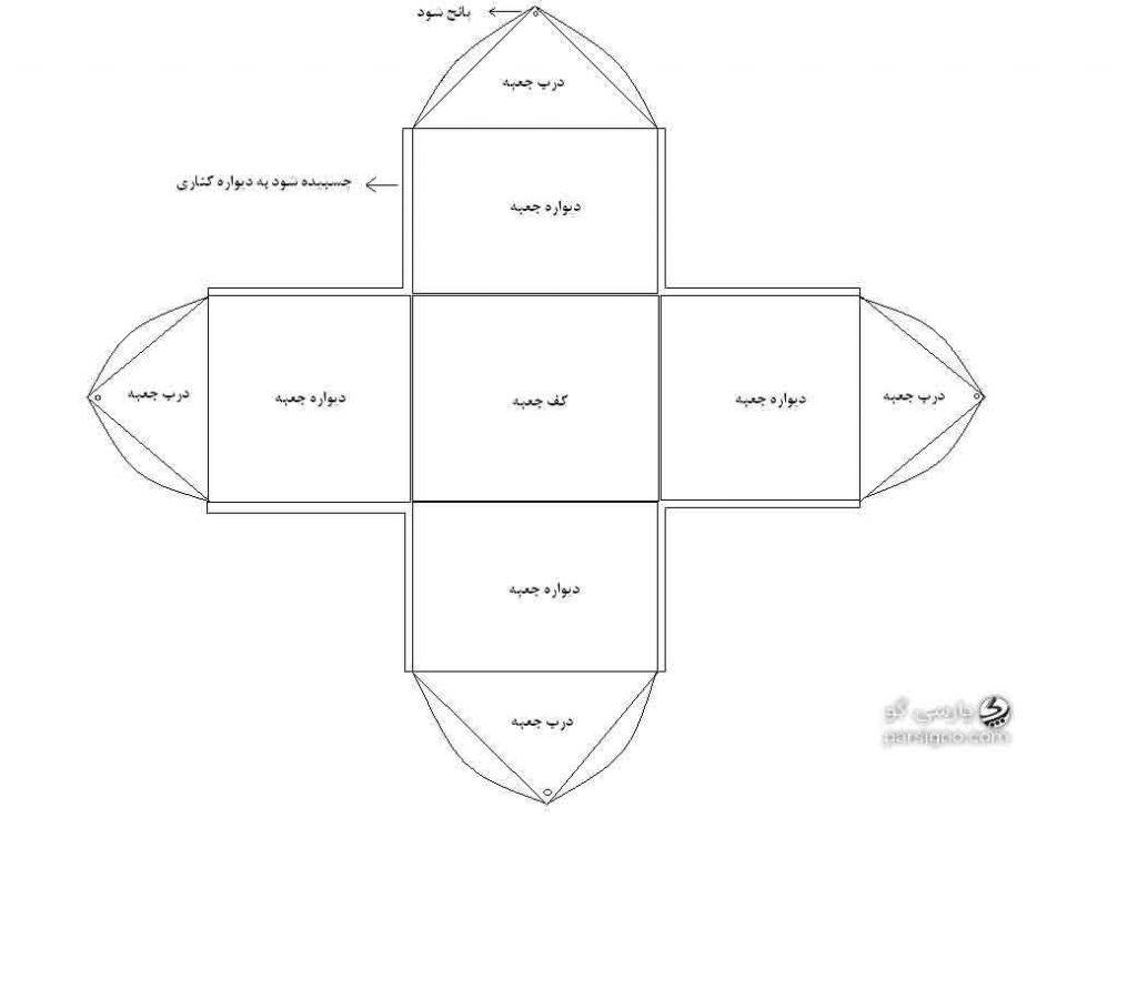 آموزش ساخت مدل فانوسی برای کادو کردن هدیه