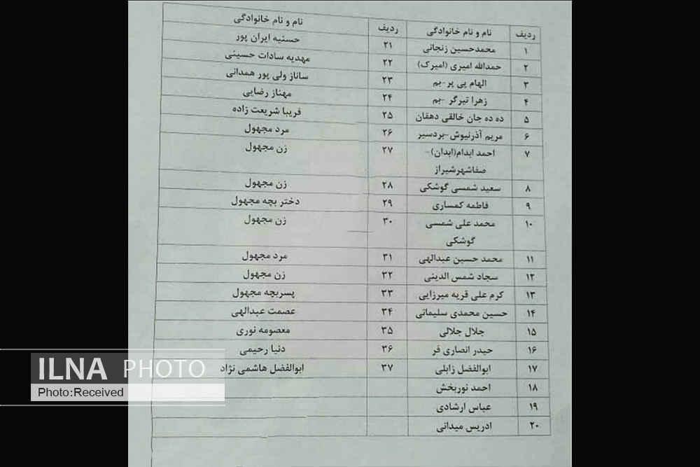 اسامی نفرات جان باخته در مراسم تشییع شهید سپهبد سلیمانی در کرمان