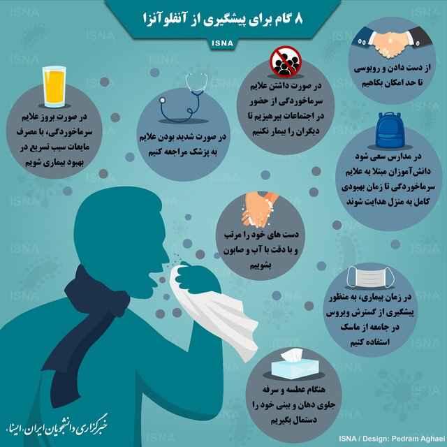 راهکارهای پیشگیری از آنفلونزا شباهت کرونا و آنفولانزا در پیشگیری