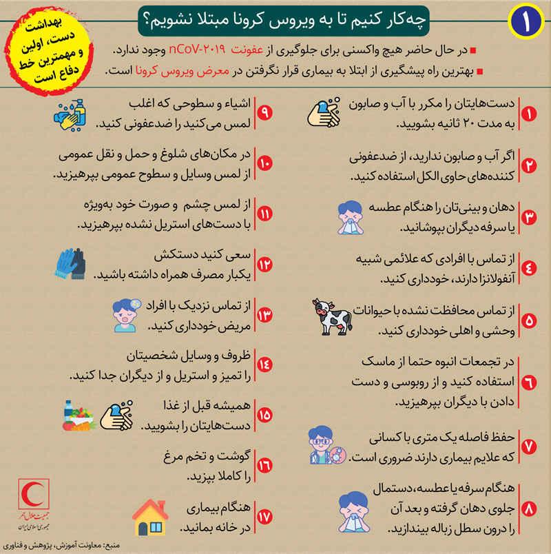 کرونا به ایران رسید راهکارهای پیشگیری از ابتلا به کرونا مردم مراقب باشند