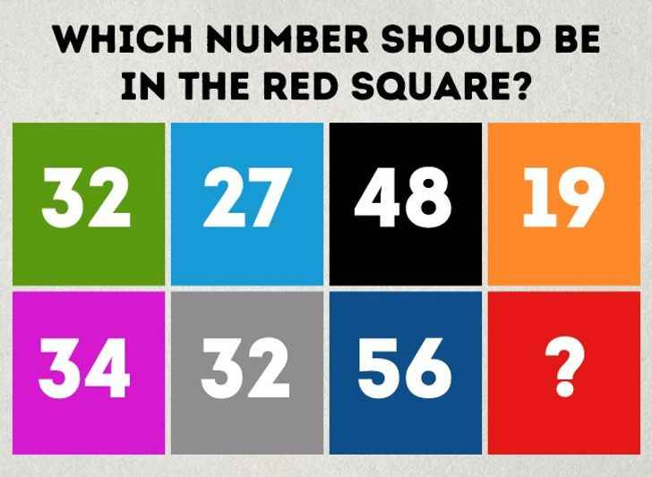 معمای جذاب حدس عدد
