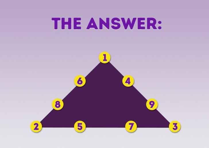 پاسخ معمای شماره چهار