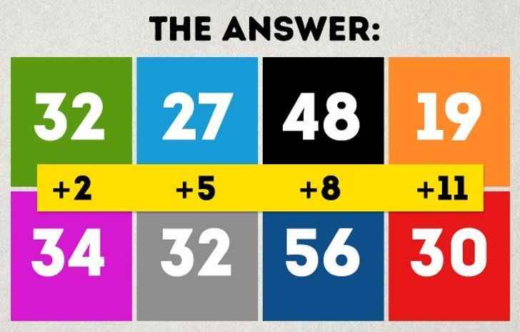 پاسخ معمای پنجم