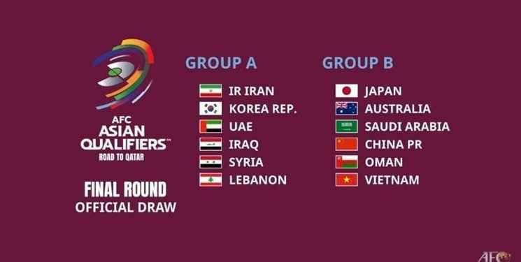 قرعه آسان تیم ملی فوتبال کشورمان در مرحله نهایی مقدماتی جام جهانی قطر